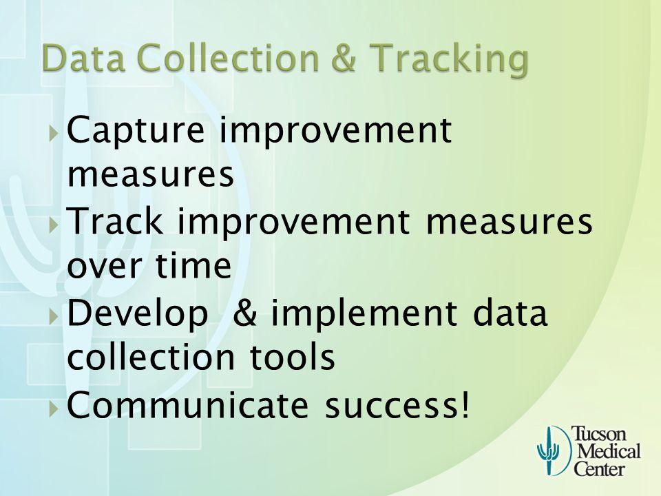  Capture improvement measures  Track improvement measures over time  Develop & implement data collection tools  Communicate success!