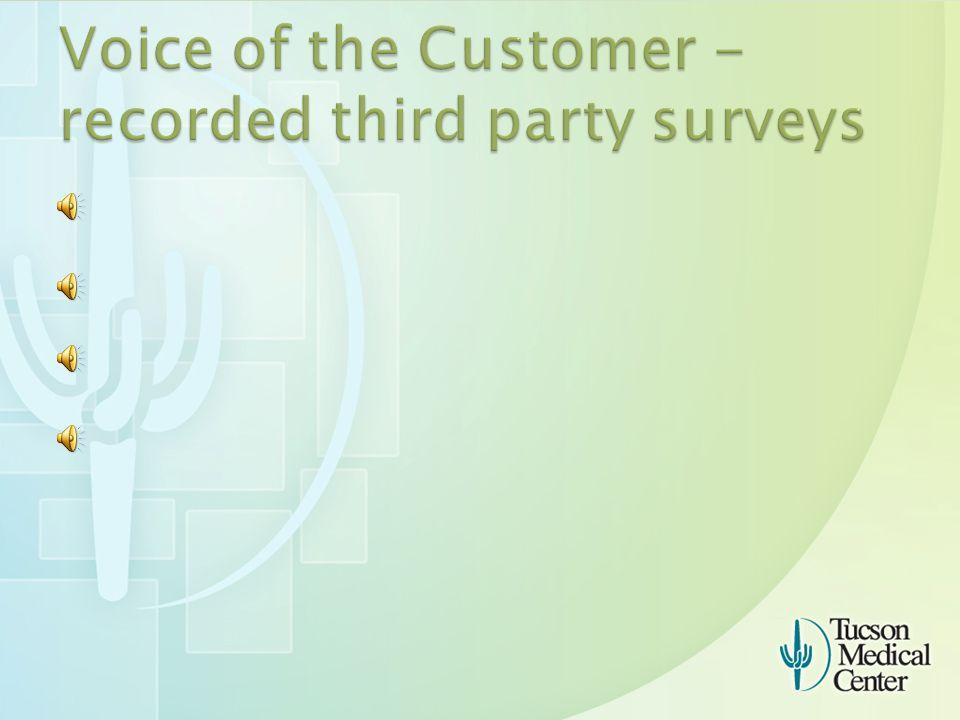 HCAHPS- Hospital Consumer Assessment of Health Plans Survey (or Hospital CAHPS®).