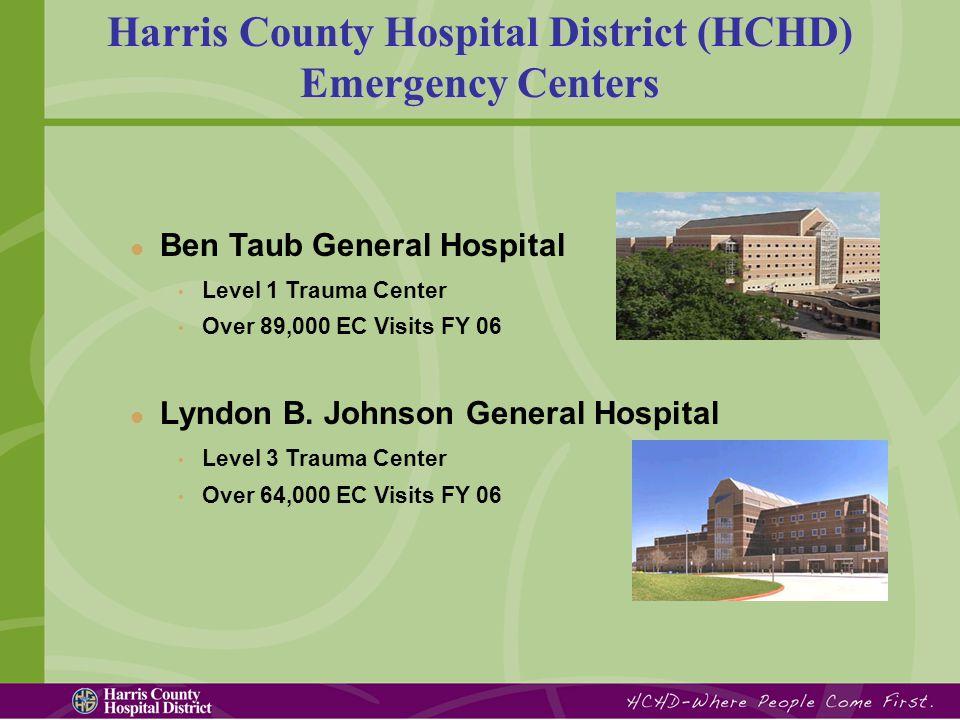 Ben Taub General Hospital Level 1 Trauma Center Over 89,000 EC Visits FY 06 Lyndon B.