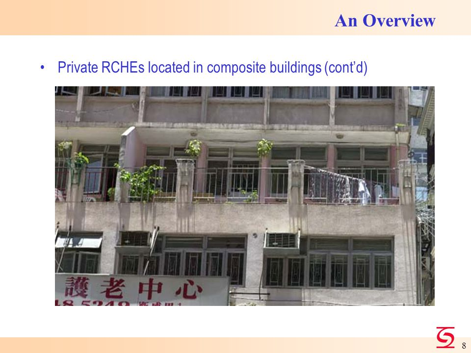 19 Contract home located in a public housing estate An Overview