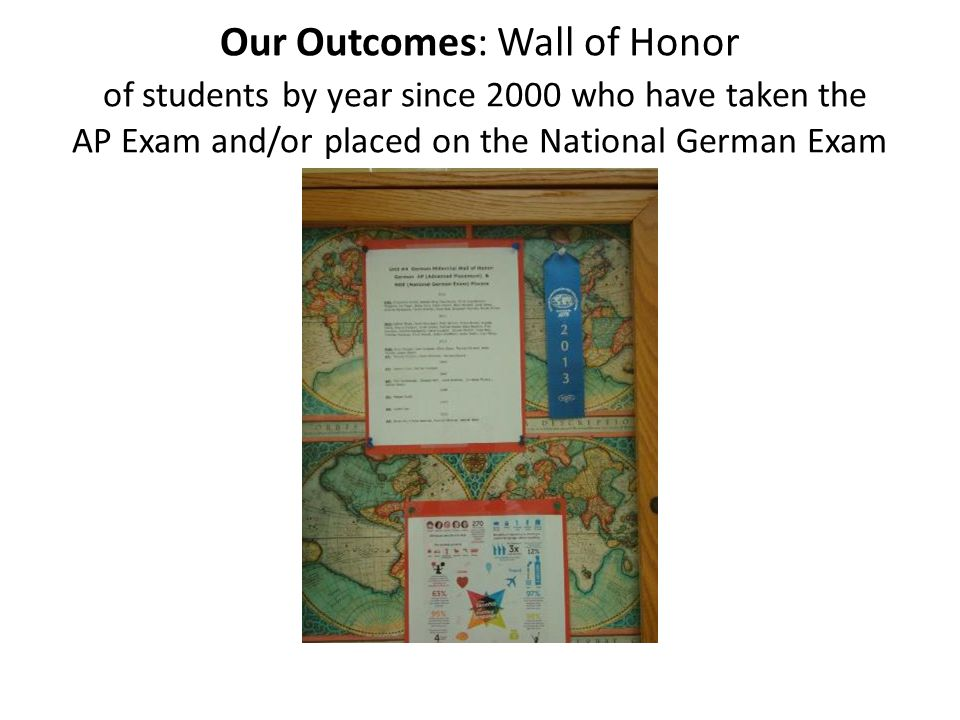 Our Honors Students: New National German Honor Society Initiates May 1 st, 2013