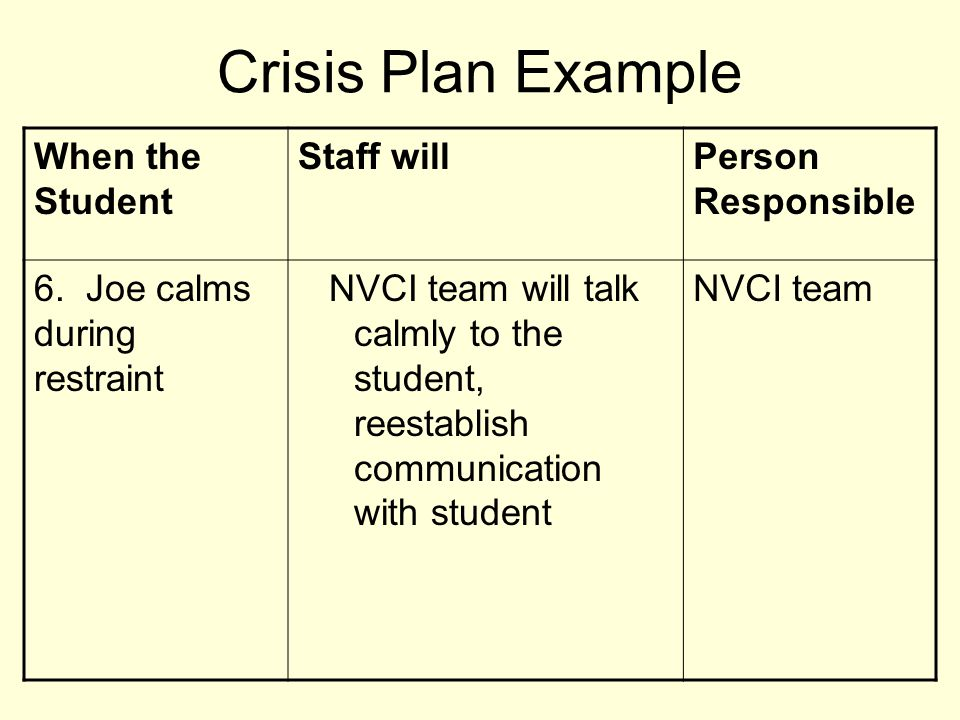 Crisis Plan Example When the Student Staff willPerson Responsible 5.