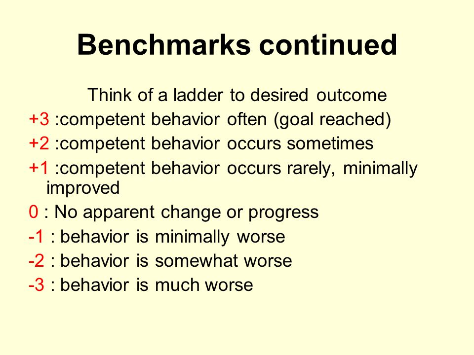 C.Define Benchmarks State what the student will do, at what level, and with what type of support.