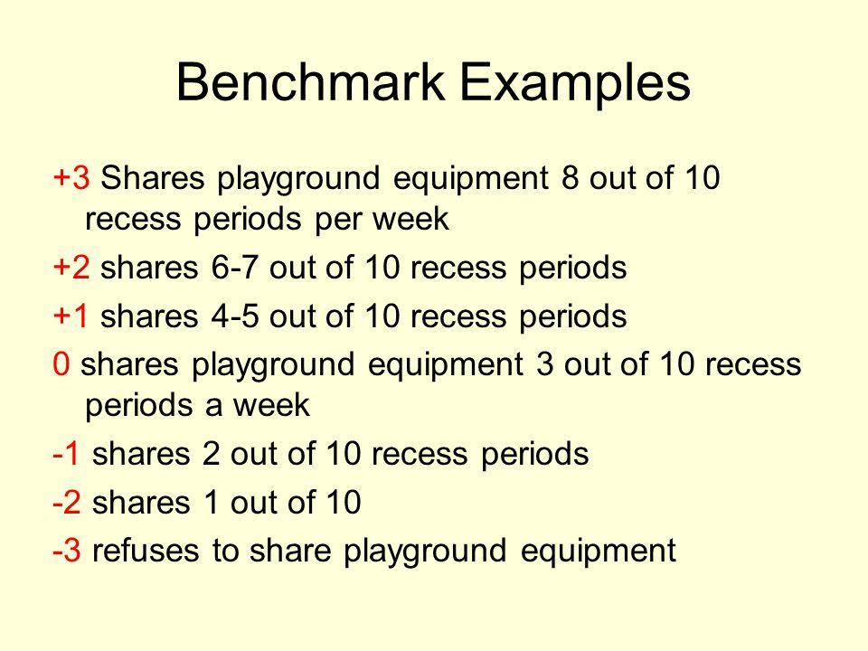The Benchmark Planner Appendix A in FAIS manual P.