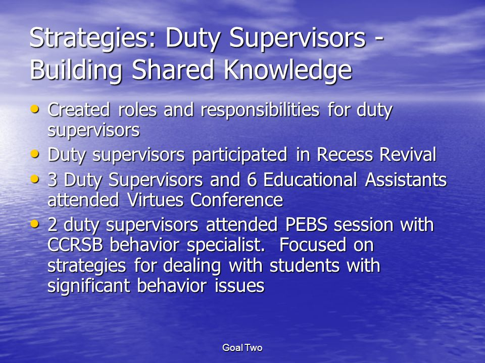 Goal Two Strategies: Duty Supervisors - Building Shared Knowledge Created roles and responsibilities for duty supervisors Created roles and responsibilities for duty supervisors Duty supervisors participated in Recess Revival Duty supervisors participated in Recess Revival 3 Duty Supervisors and 6 Educational Assistants attended Virtues Conference 3 Duty Supervisors and 6 Educational Assistants attended Virtues Conference 2 duty supervisors attended PEBS session with CCRSB behavior specialist.
