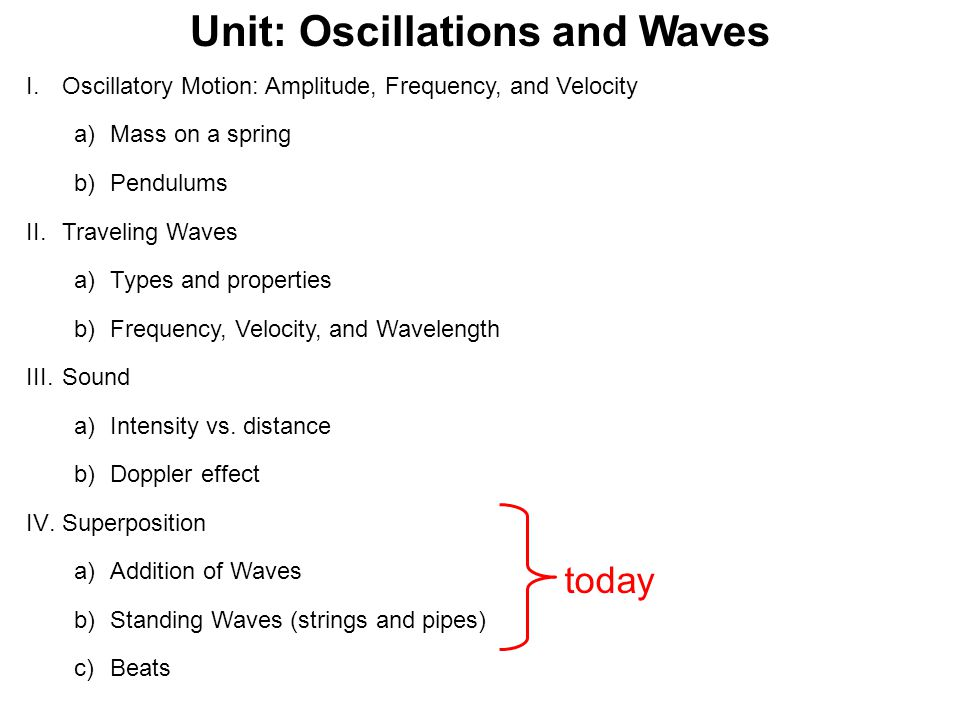 Unit: Oscillations and Waves I.Oscillatory Motion: Amplitude, Frequency, and Velocity a)Mass on a spring b)Pendulums II.Traveling Waves a)Types and pr