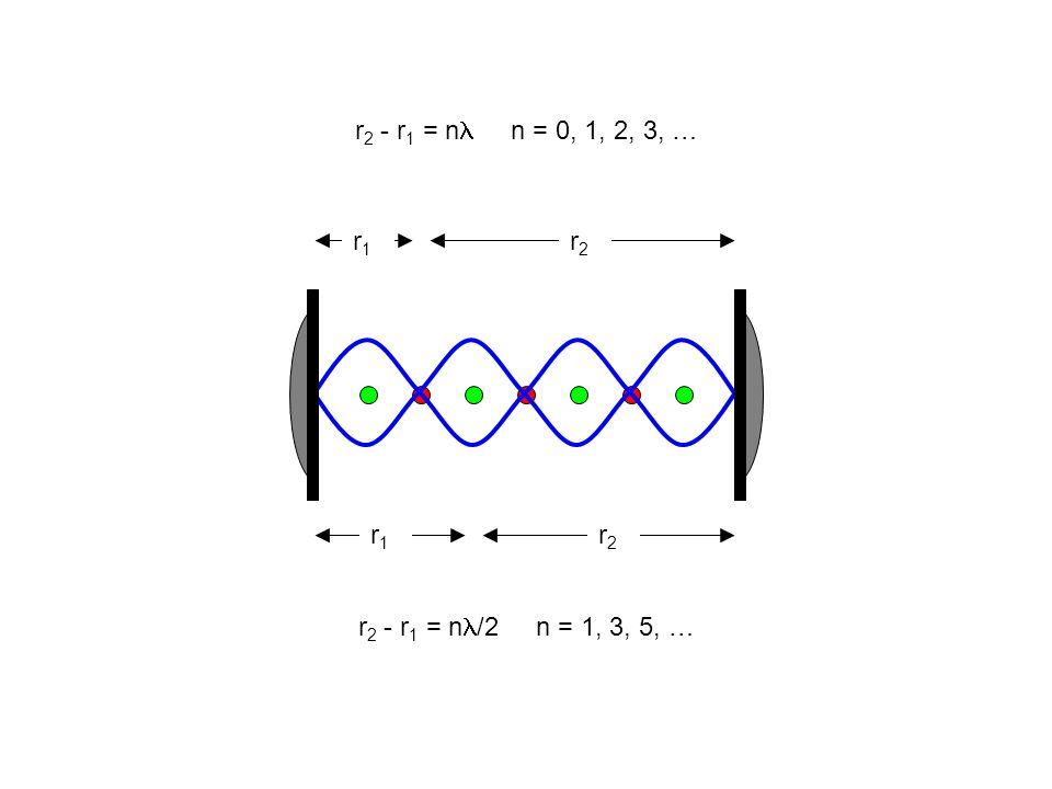 r1r1 r2r2 r 2 - r 1 = n /2 n = 1, 3, 5, … r1r1 r2r2 r 2 - r 1 = n n = 0, 1, 2, 3, …