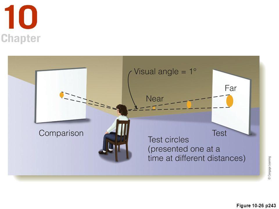 Figure 10-26 p243