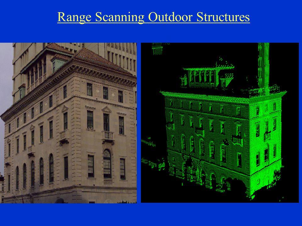 Range Scanning Outdoor Structures