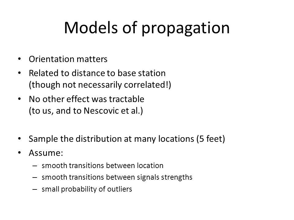 X 96 db 100 db 130 db Localization Example