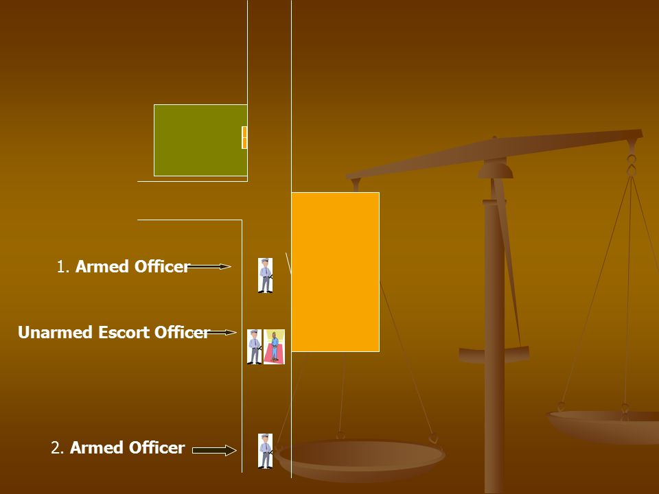 Movement through Hallways 1. Armed Officer checks doors and corners ahead of Escort Officer 2. Unarmed Escort Officer Hands on Officer 3. Armed Office