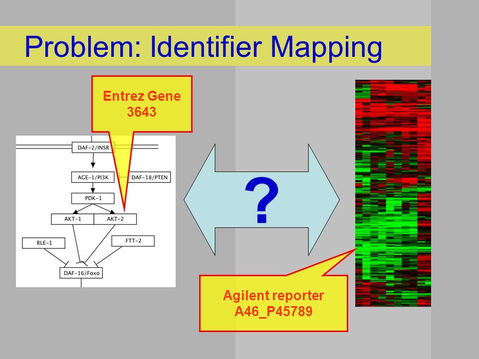 Problem: Identifier Mapping Agilent reporter A46_P45789 Entrez Gene 3643