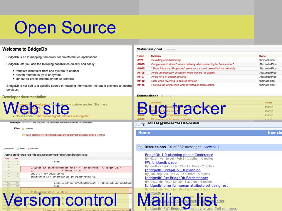 Open Source Web site Version controlMailing list Bug tracker