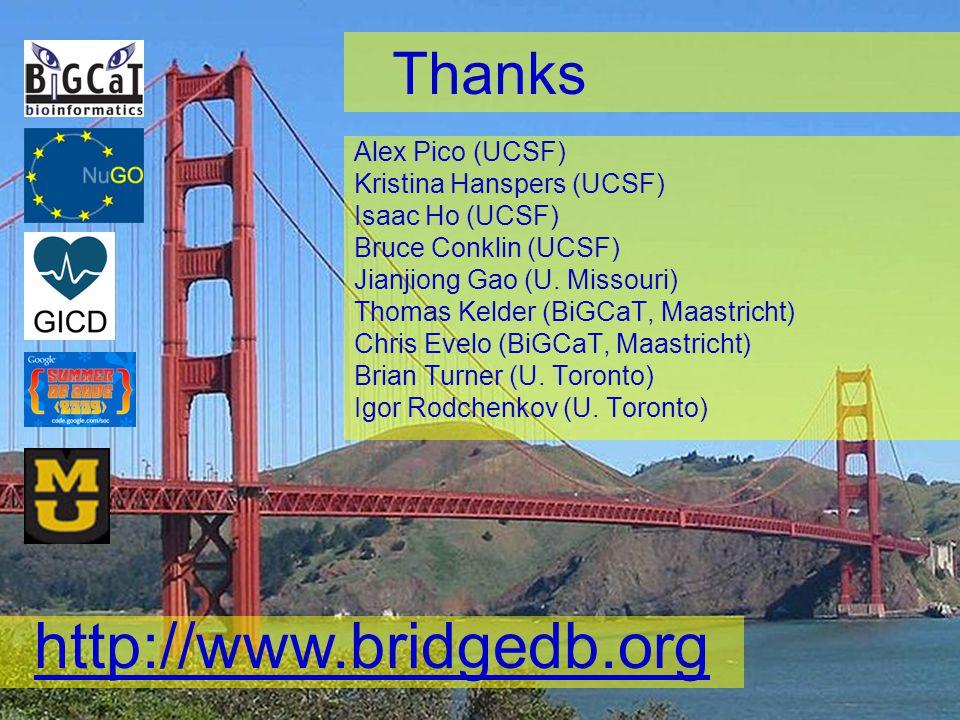 Thanks Alex Pico (UCSF) Kristina Hanspers (UCSF) Isaac Ho (UCSF) Bruce Conklin (UCSF) Jianjiong Gao (U. Missouri) Thomas Kelder (BiGCaT, Maastricht) C