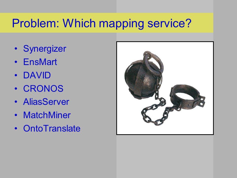 MIRIAM Resources http://www.ebi.ac.uk/miriam/