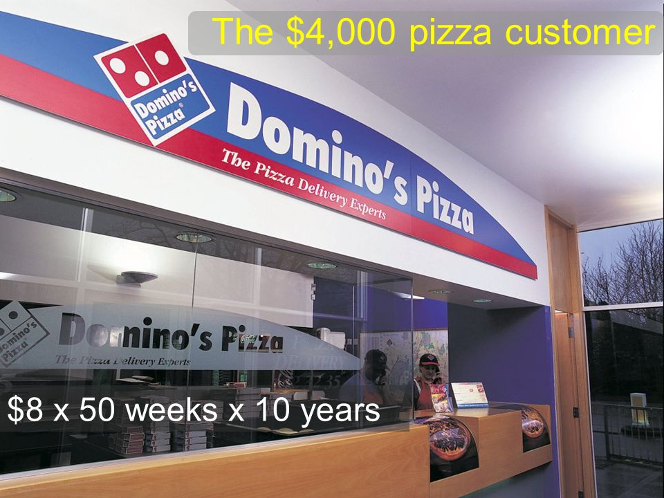 The $4,000 pizza customer $8 x 50 weeks x 10 years