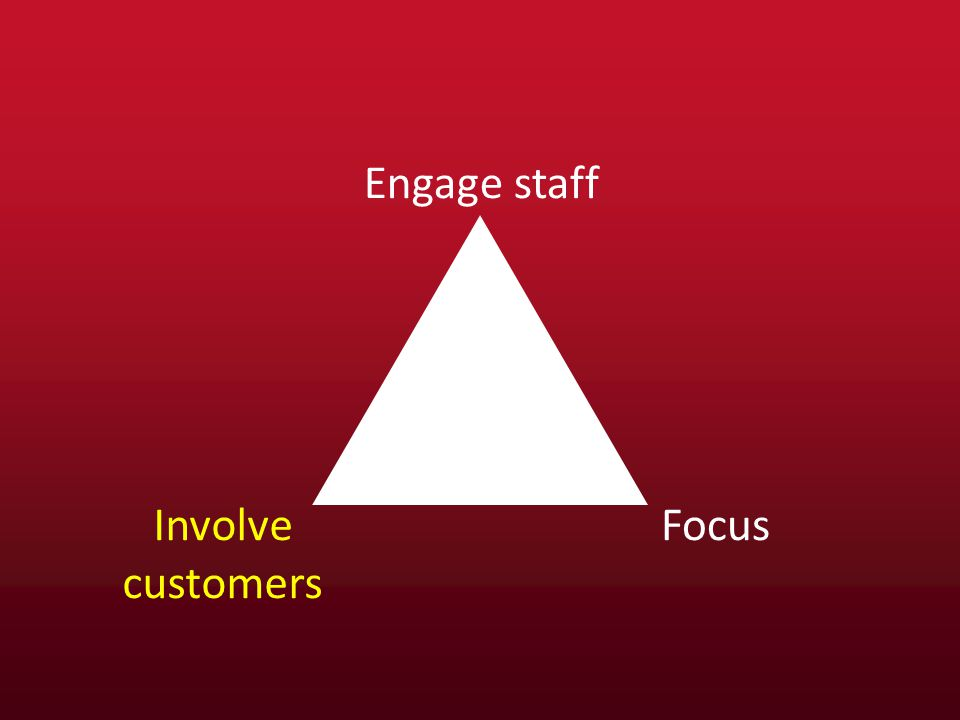 Engage staff Involve customers Focus