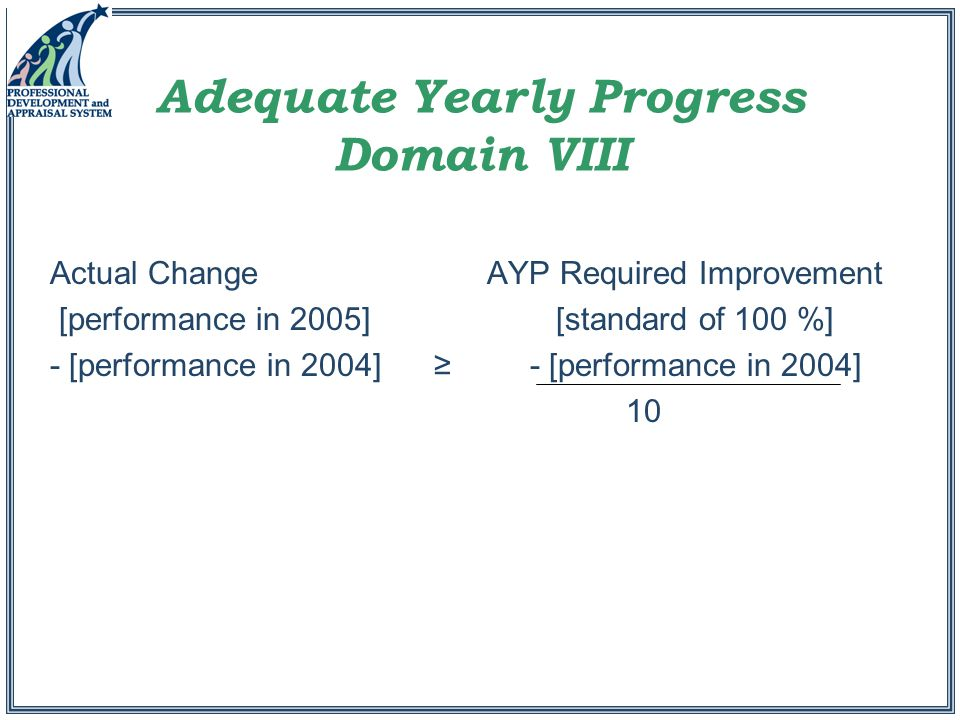 Adequate Yearly Progress Domain VIII Actual Change AYP Required Improvement [performance in 2005] [standard of 100 %] - [performance in 2004] ≥- [performance in 2004] 10