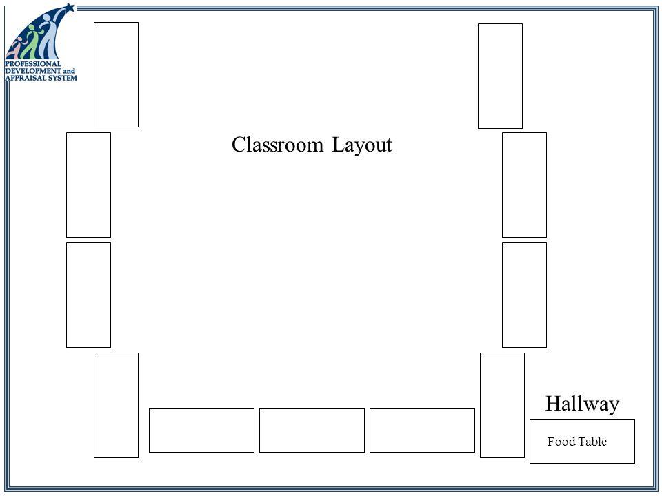 Food Table Hallway Classroom Layout