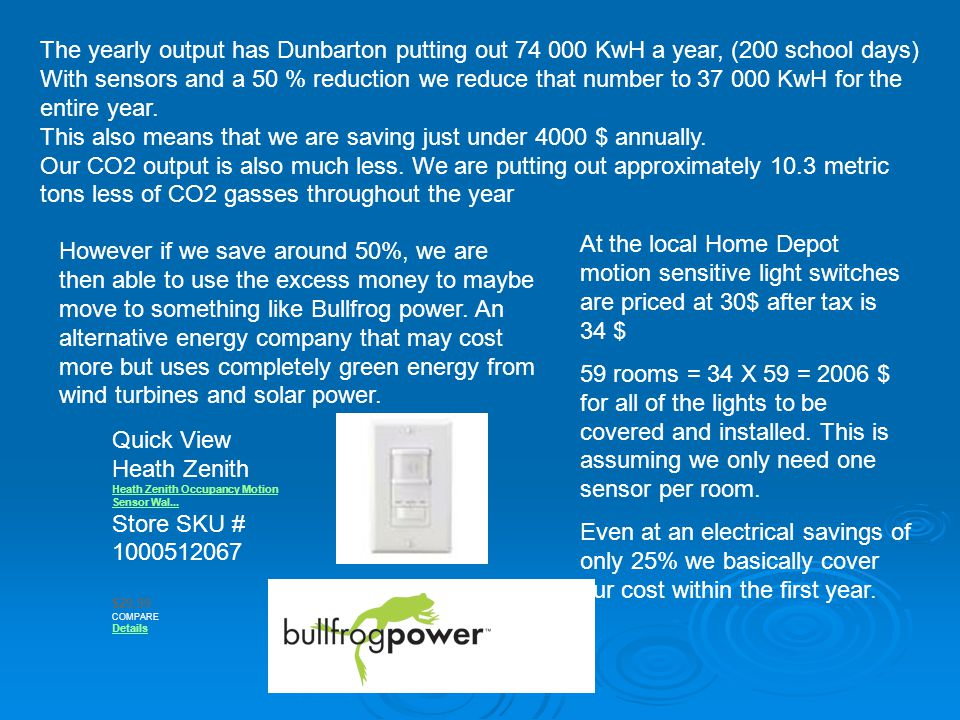 The yearly output has Dunbarton putting out 74 000 KwH a year, (200 school days) With sensors and a 50 % reduction we reduce that number to 37 000 KwH for the entire year.
