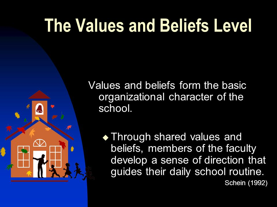 The Values and Beliefs Level Values and beliefs form the basic organizational character of the school.