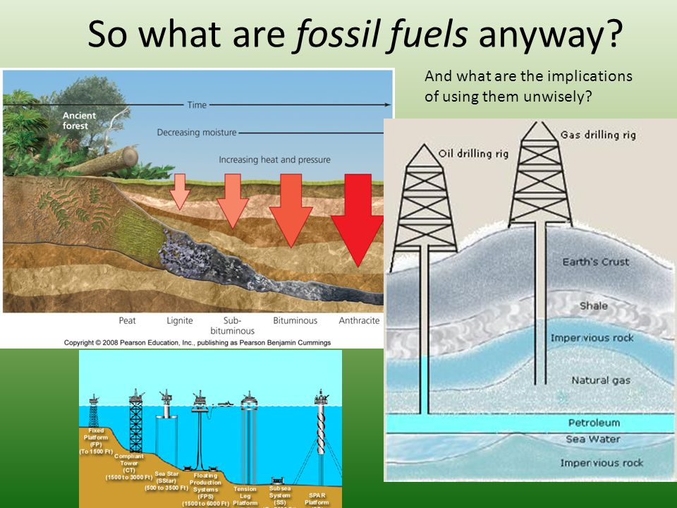 So what are fossil fuels anyway? And what are the implications of using them unwisely?