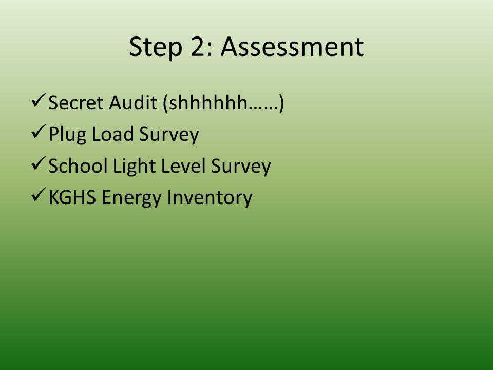 Step 2: Assessment Secret Audit (shhhhhh……) Plug Load Survey School Light Level Survey KGHS Energy Inventory