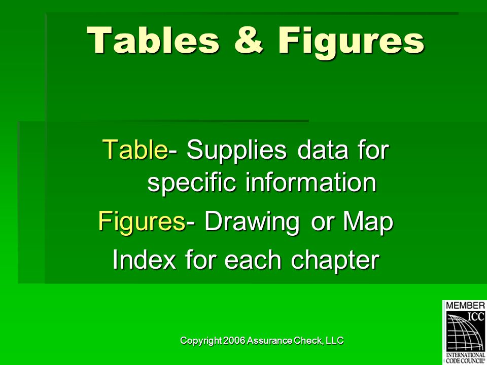 Copyright 2006 Assurance Check, LLC Tables & Figures Table- Supplies data for specific information Figures- Drawing or Map Index for each chapter