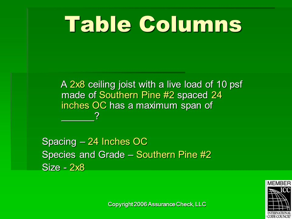 Copyright 2006 Assurance Check, LLC Table Columns A 2x8 ceiling joist with a live load of 10 psf made of Southern Pine #2 spaced 24 inches OC has a ma