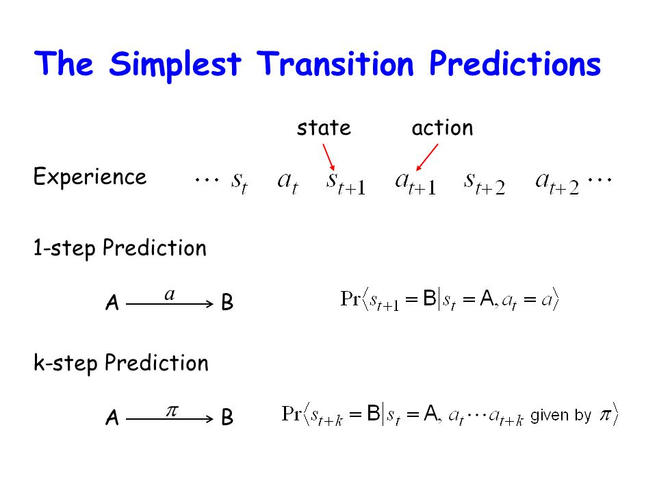 Experience 1-step Prediction stateaction AB a k-step Prediction AB  The Simplest Transition Predictions