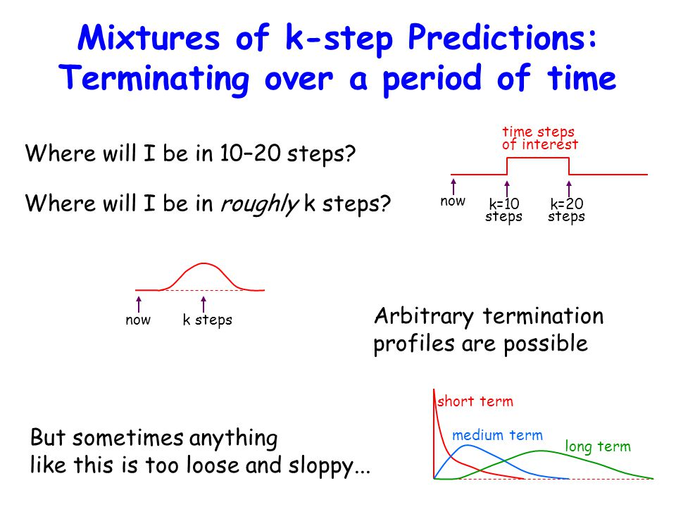 Mixtures of k-step Predictions: Terminating over a period of time Where will I be in 10–20 steps? Where will I be in roughly k steps? now k=10 steps k
