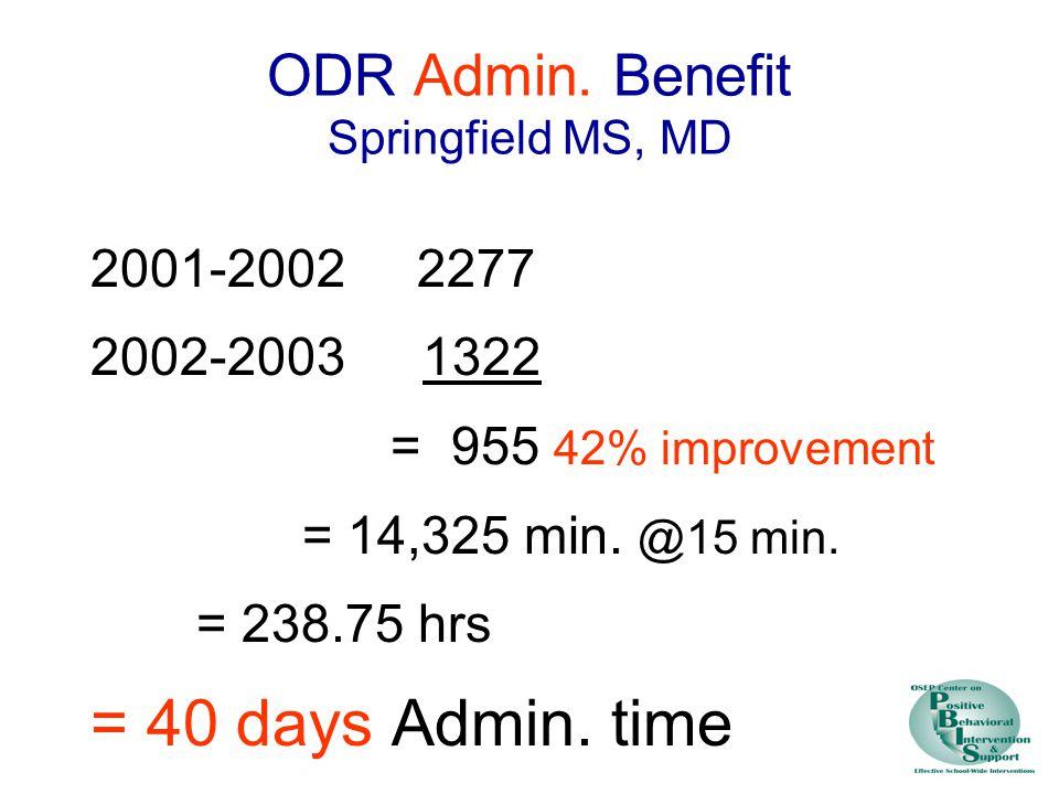 ODR Admin.