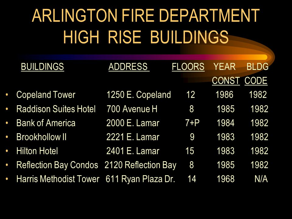 ARLINGTON FIRE DEPARTMENT HIGH RISE BUILDINGS BUILDINGS ADDRESS FLOORS YEAR BLDG CONST CODE Copeland Tower 1250 E.