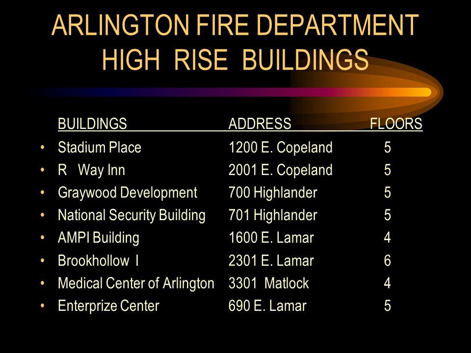 ARLINGTON FIRE DEPARTMENT HIGH RISE BUILDINGS BUILDINGSADDRESSFLOORS Stadium Place1200 E.