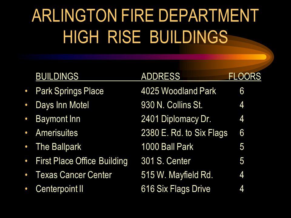 ARLINGTON FIRE DEPARTMENT HIGH RISE BUILDINGS BUILDINGSADDRESSFLOORS Park Springs Place4025 Woodland Park 6 Days Inn Motel930 N.