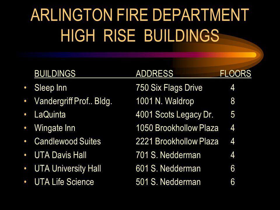 ARLINGTON FIRE DEPARTMENT HIGH RISE BUILDINGS BUILDINGSADDRESSFLOORS Sleep Inn750 Six Flags Drive 4 Vandergriff Prof..