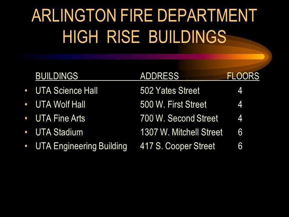 ARLINGTON FIRE DEPARTMENT HIGH RISE BUILDINGS BUILDINGSADDRESSFLOORS UTA Science Hall502 Yates Street 4 UTA Wolf Hall500 W.