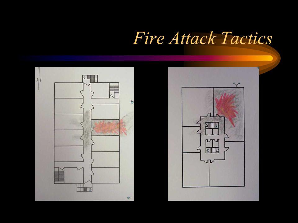 Fire Attack Tactics