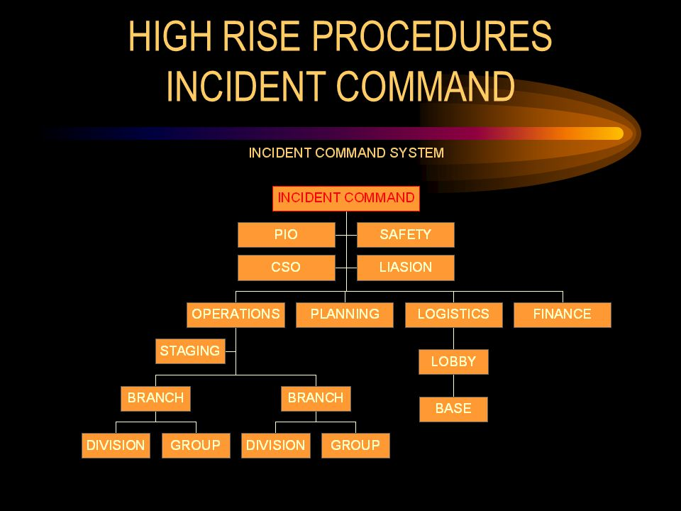 HIGH RISE PROCEDURES INCIDENT COMMAND