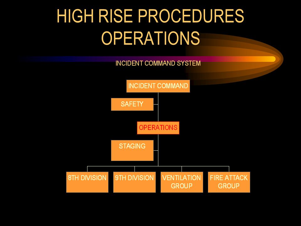 HIGH RISE PROCEDURES OPERATIONS