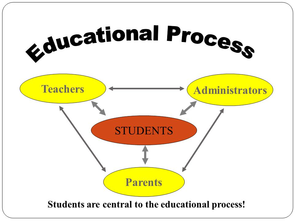 Essential Points Our commitment to student learning is not only a priority, but second only to student safety.
