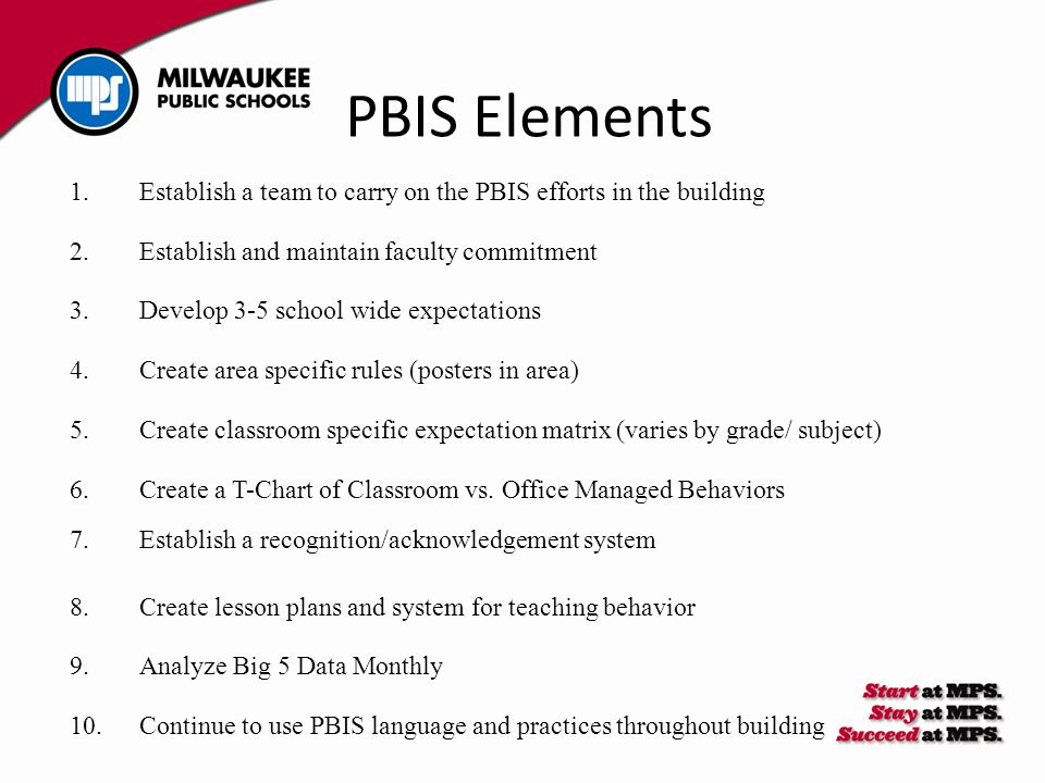 PBIS Elements 1.Establish a team to carry on the PBIS efforts in the building 2.Establish and maintain faculty commitment 3.Develop 3-5 school wide expectations 4.Create area specific rules (posters in area) 5.Create classroom specific expectation matrix (varies by grade/ subject) 6.Create a T-Chart of Classroom vs.