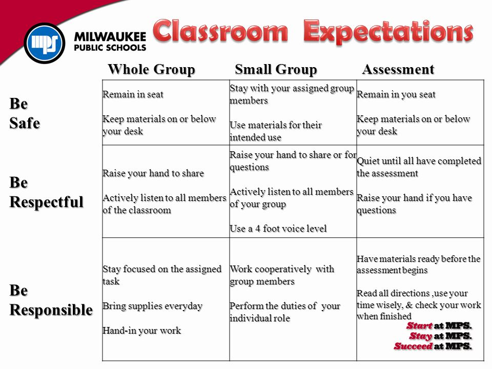 Whole Group Small Group AssessmentBeSafe Remain in seat Keep materials on or below your desk Stay with your assigned group members Use materials for t