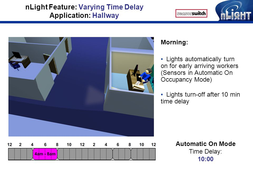 nLight Feature: Varying Time Delay Application: Hallway Morning: Lights automatically turn on for early arriving workers (Sensors in Automatic On Occupancy Mode) Lights turn-off after 10 min time delay Automatic On Mode Time Delay: 10:00