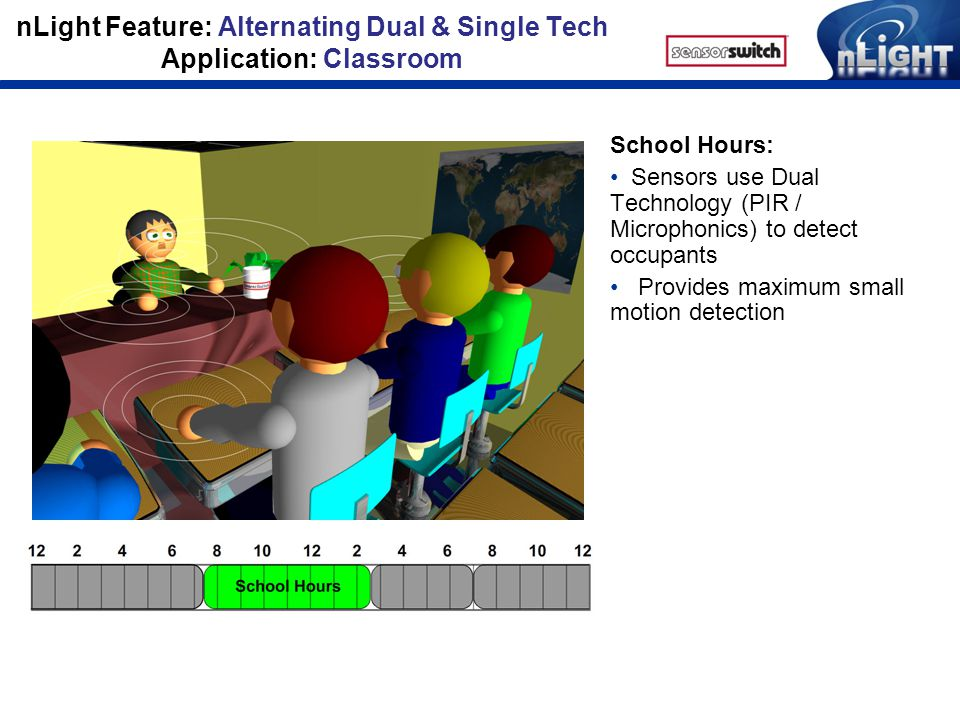 nLight Feature: Alternating Dual & Single Tech Application: Classroom School Hours: Sensors use Dual Technology (PIR / Microphonics) to detect occupants Provides maximum small motion detection