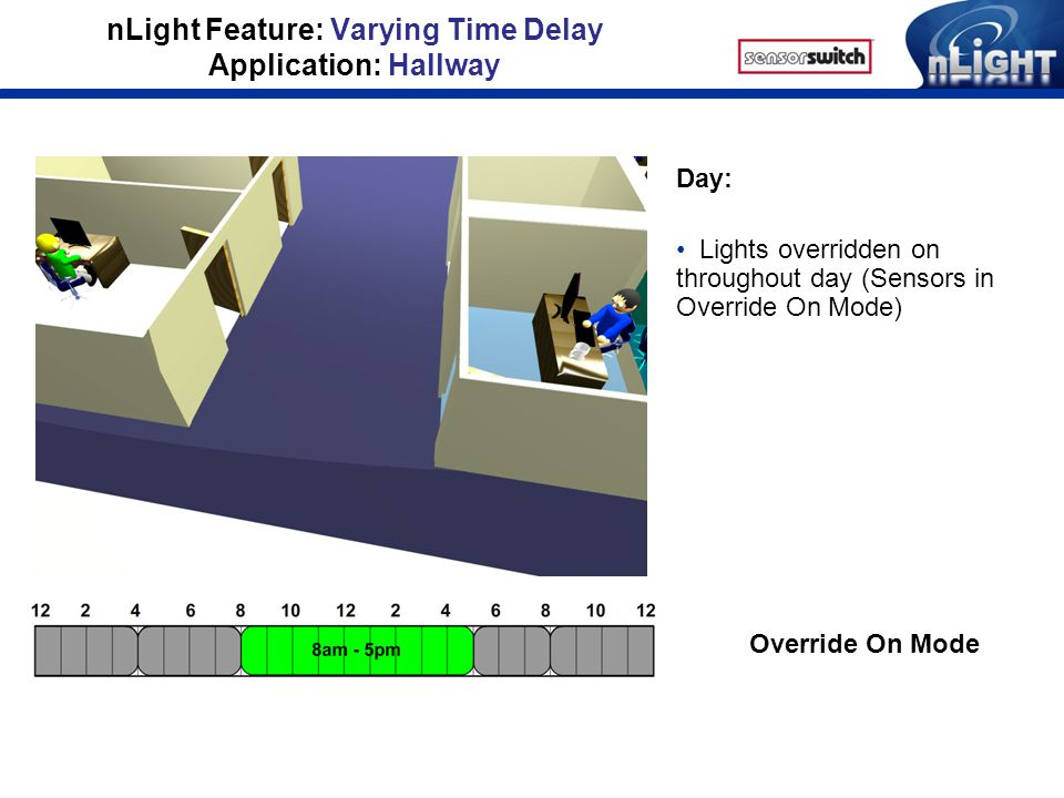 nLight Feature: Varying Time Delay Application: Hallway Evening: Sensors revert to Automatic On Occupancy Mode Time delays again set at 10 min Automatic On Mode Time Delay: 10:00