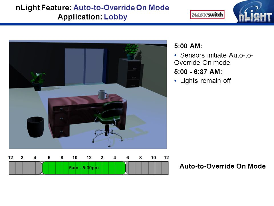 nLight Feature: Auto-to-Override On Mode Application: Lobby 5:00 AM: Sensors initiate Auto-to- Override On mode 5:00 - 6:37 AM: Lights remain off 6:37 AM: First person arrives; the lights turn on automatically Auto-to-Override On Mode