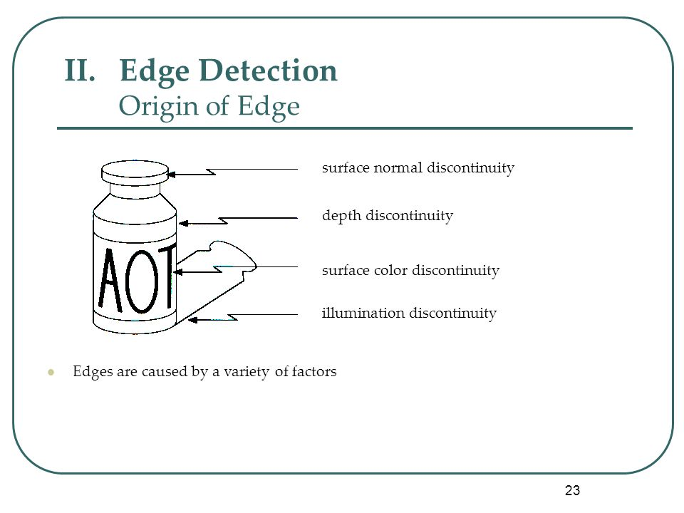 23 Edges are caused by a variety of factors surface normal discontinuity depth discontinuity surface color discontinuity illumination discontinuity II.Edge Detection Origin of Edge