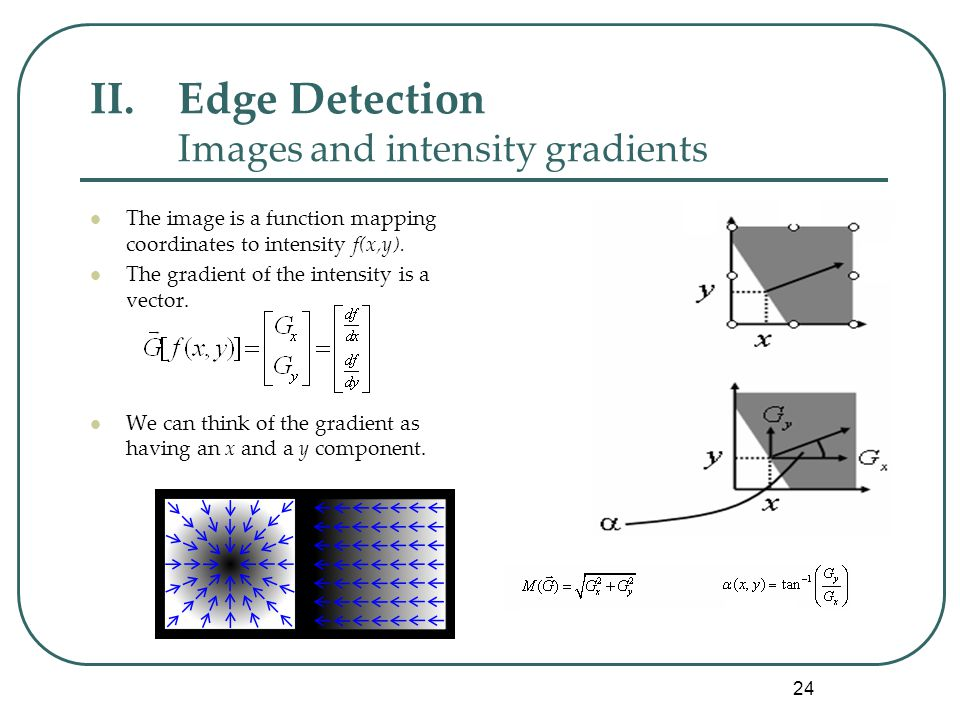 24 II.Edge Detection Images and intensity gradients The image is a function mapping coordinates to intensity f(x,y).