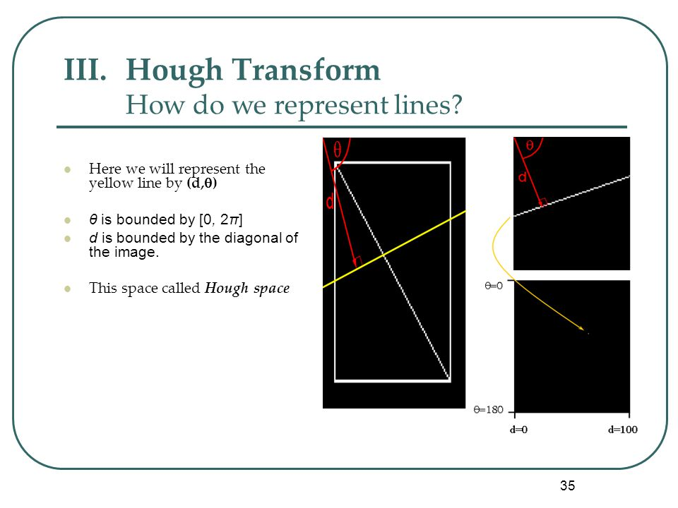 35 III.Hough Transform How do we represent lines.